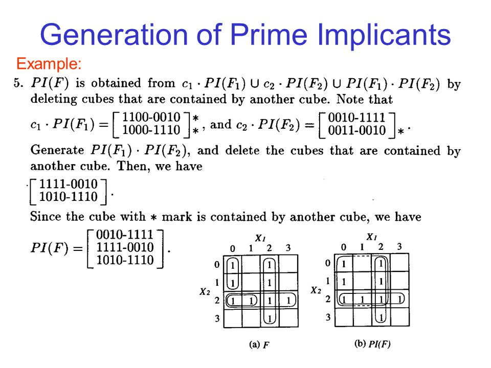 Generation of Prime Implicants Example: