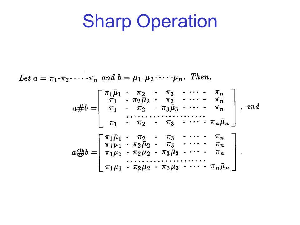 Sharp Operation