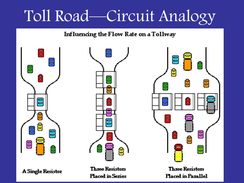 Parallel Duracell Two complete circuits