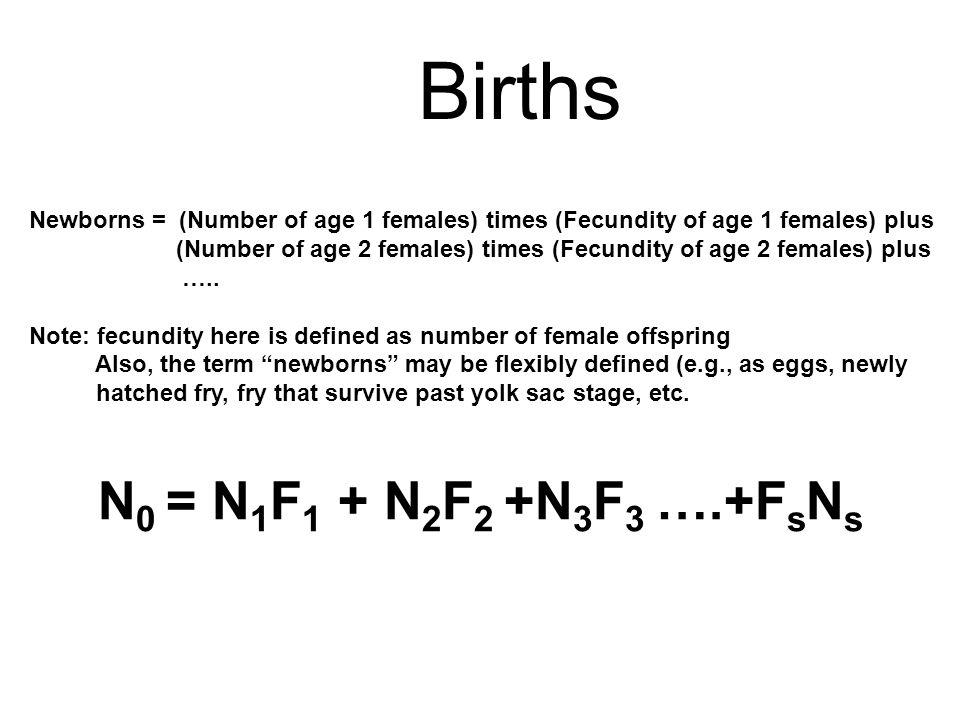 4 Births ...