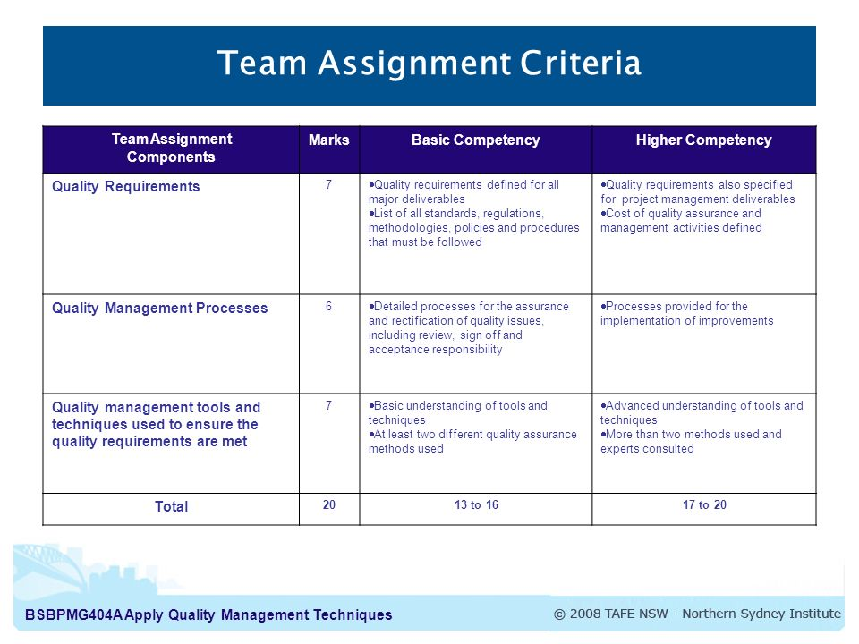 Quality management assignment