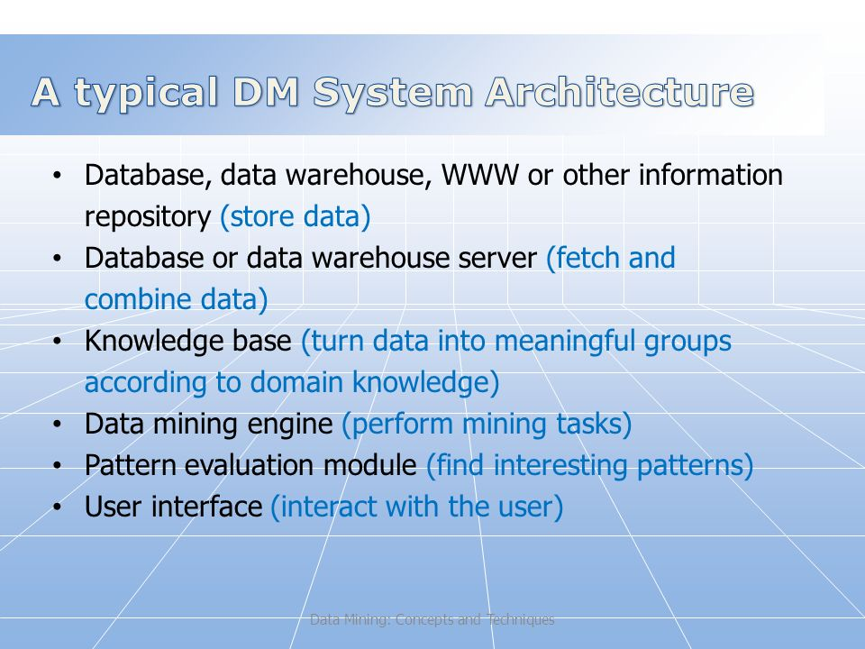 Database, data warehouse, WWW or other information repository (store data) Database or data warehouse server (fetch and combine data) Knowledge base (turn data into meaningful groups according to domain knowledge) Data mining engine (perform mining tasks) Pattern evaluation module (find interesting patterns) User interface (interact with the user) Data Mining: Concepts and Techniques