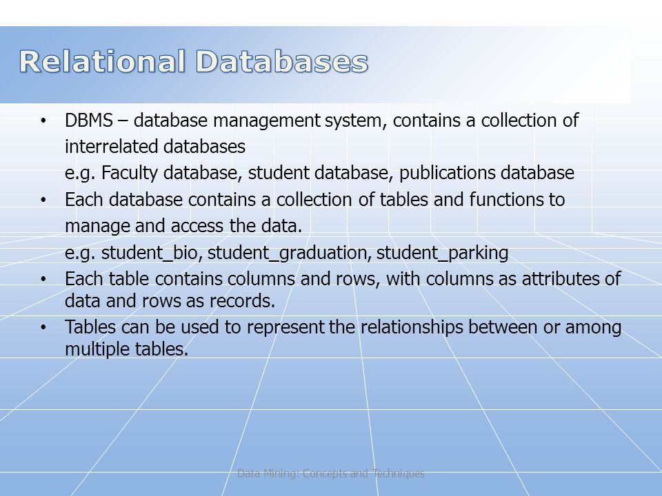 DBMS – database management system, contains a collection of interrelated databases e.g.