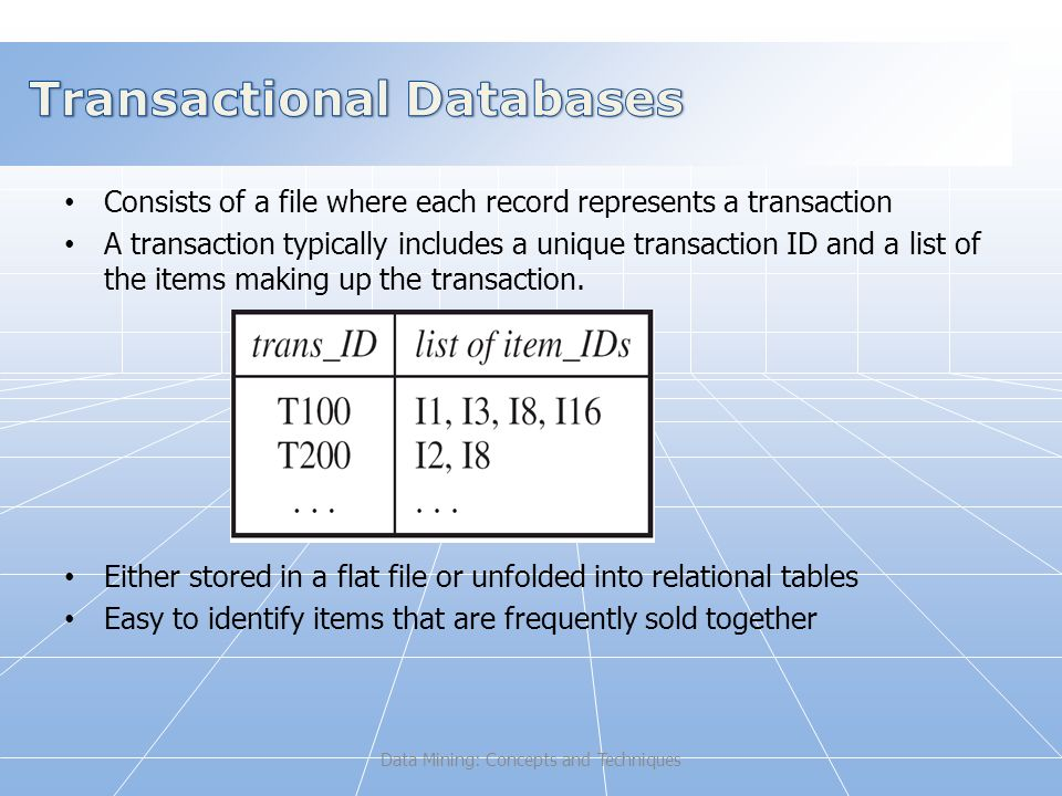 Consists of a file where each record represents a transaction A transaction typically includes a unique transaction ID and a list of the items making up the transaction.