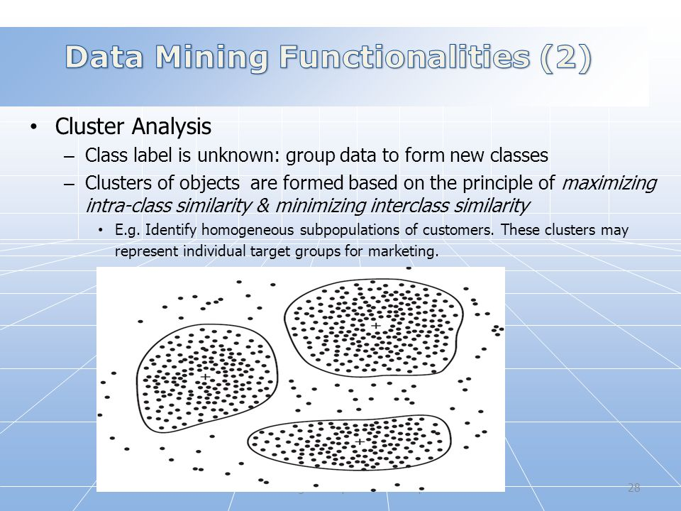 Data Mining: Concepts and Techniques28 Cluster Analysis – Class label is unknown: group data to form new classes – Clusters of objects are formed based on the principle of maximizing intra-class similarity & minimizing interclass similarity E.g.