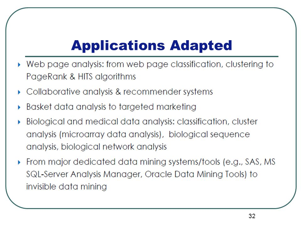 32 Applications Adapted