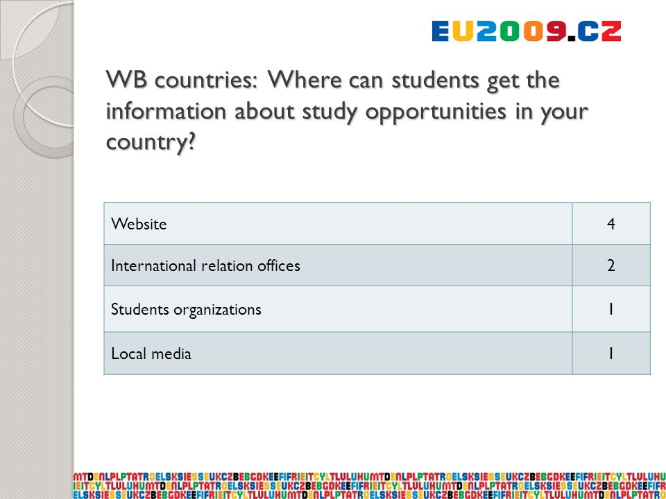 WB countries: Where can students get the information about study opportunities in your country.