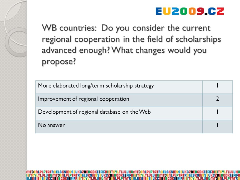 WB countries: Do you consider the current regional cooperation in the field of scholarships advanced enough.