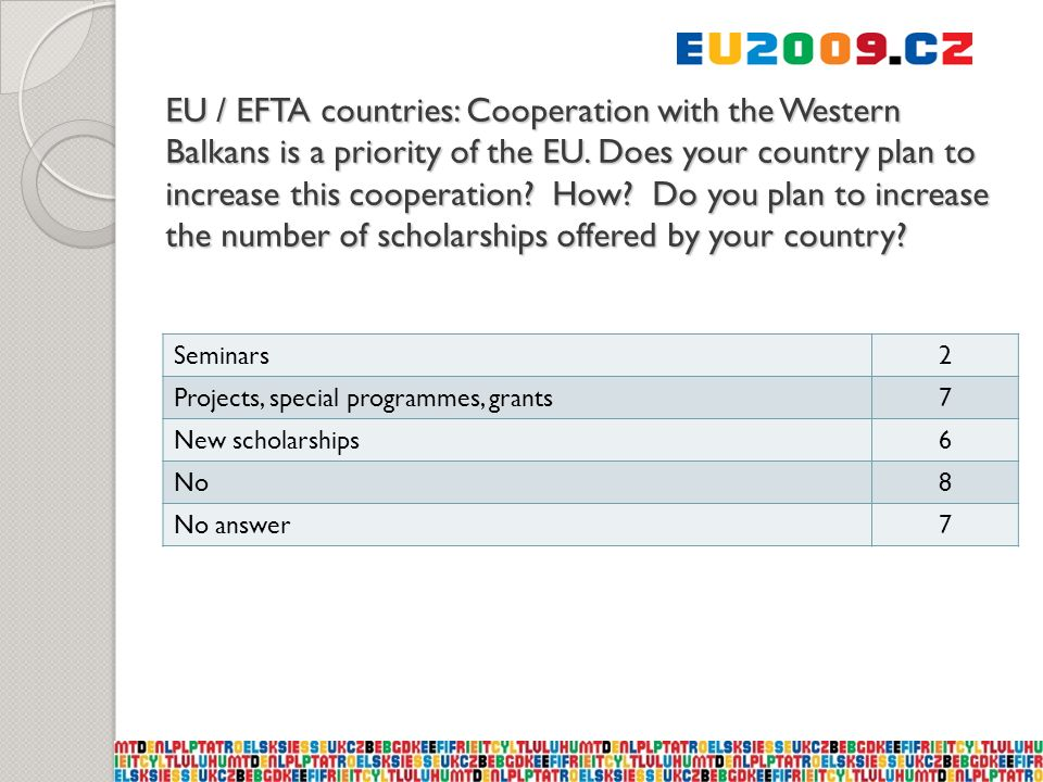 EU / EFTA countries: Cooperation with the Western Balkans is a priority of the EU.