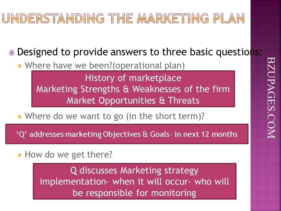  Designed to provide answers to three basic questions:  Where have we been (operational plan)  Where do we want to go (in the short term).