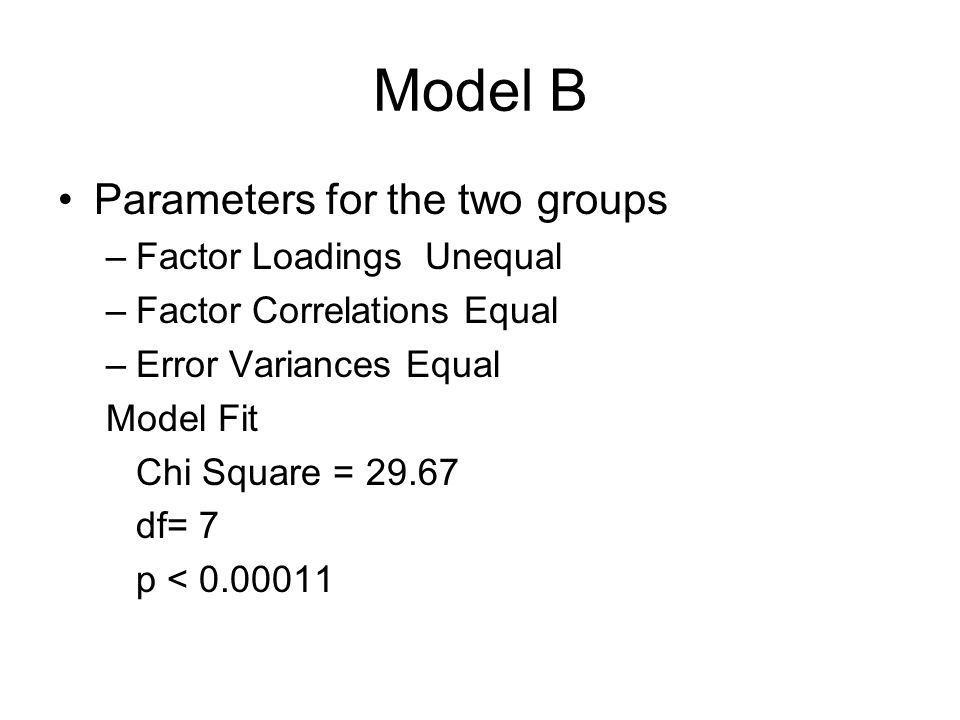Model B Parameters for the two groups –Factor Loadings Unequal –Factor Correlations Equal –Error Variances Equal Model Fit Chi Square = df= 7 p <