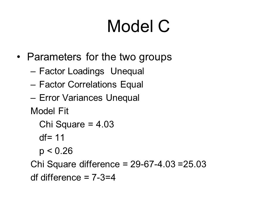 Model C Parameters for the two groups –Factor Loadings Unequal –Factor Correlations Equal –Error Variances Unequal Model Fit Chi Square = 4.03 df= 11 p < 0.26 Chi Square difference = =25.03 df difference = 7-3=4
