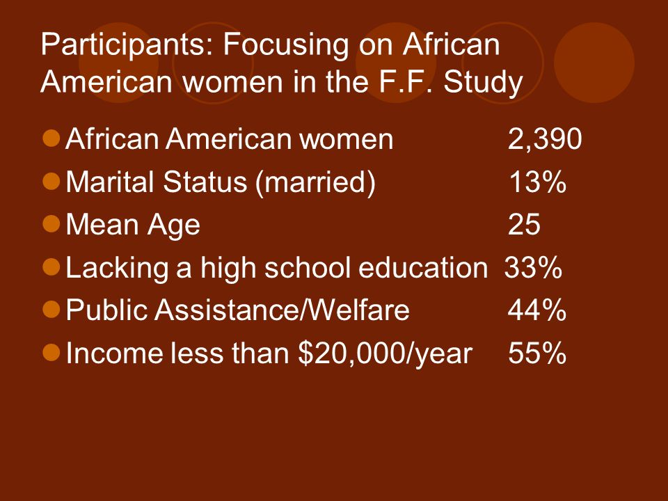 Participants: Focusing on African American women in the F.F.