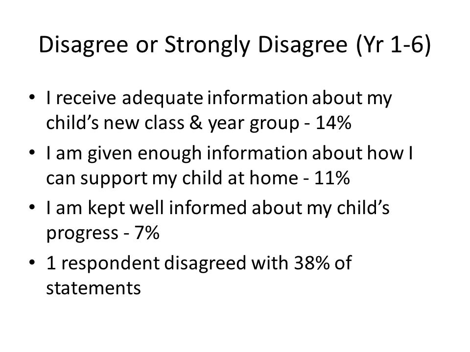 Disagree or Strongly Disagree (Yr 1-6) I receive adequate information about my child's new class & year group - 14% I am given enough information about how I can support my child at home - 11% I am kept well informed about my child's progress - 7% 1 respondent disagreed with 38% of statements