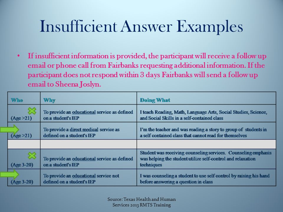 Insufficient Answer Examples If insufficient information is provided, the participant will receive a follow up  or phone call from Fairbanks requesting additional information.