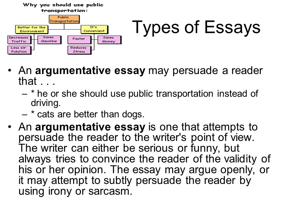 admission essay grade Every one of us dreams of writing the perfect, grade-a essay however, this is easier said than done a lot of processes are involved in writing an essay and, unless you are the reincarnation of ts eliot or virginia woolf, this can prove difficult.