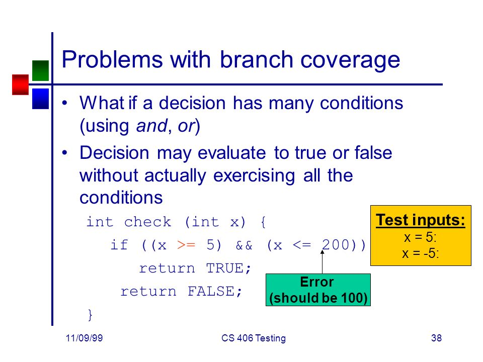 11/09/99CS 406 Testing38 Problems with branch coverage What if a decision has many conditions (using and, or) Decision may evaluate to true or false without actually exercising all the conditions int check (int x) { if ((x >= 5) && (x <= 200)) return TRUE; return FALSE; } Error (should be 100) Test inputs: x = 5: x = -5: