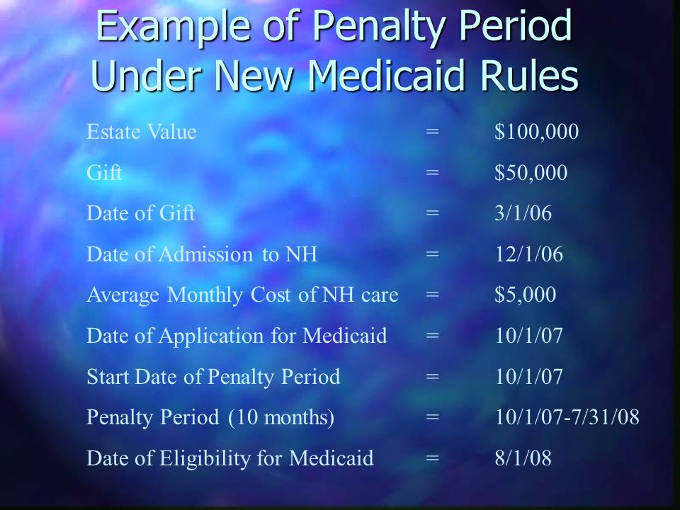 LONG-TERM CARE PLANNING UNDER THE NEW MEDICAID RULES Presented by ...