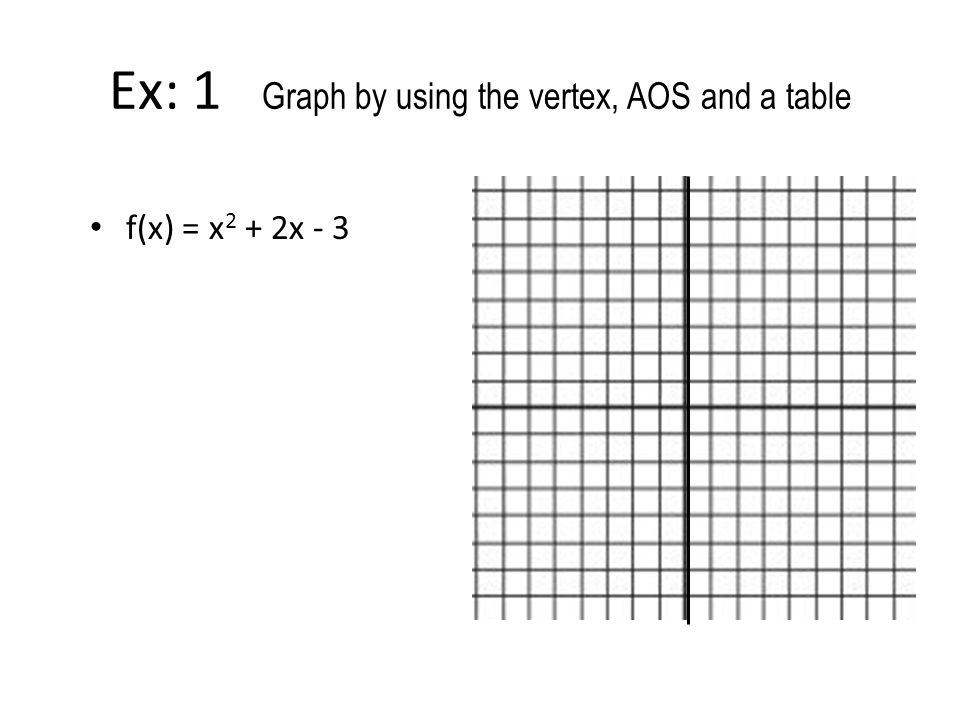 Graphing Quadratics Review Worksheet Answers Katinabags – Graphing Quadratic Functions Worksheets