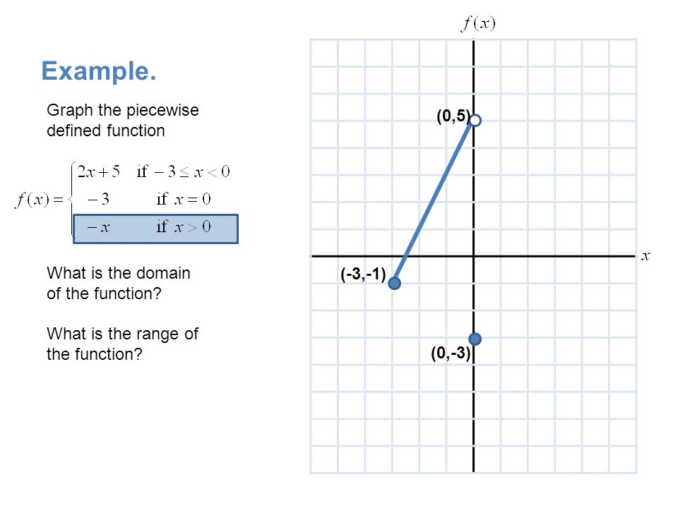 How To Find The Equation Of A Piecewise Graph - Jennarocca