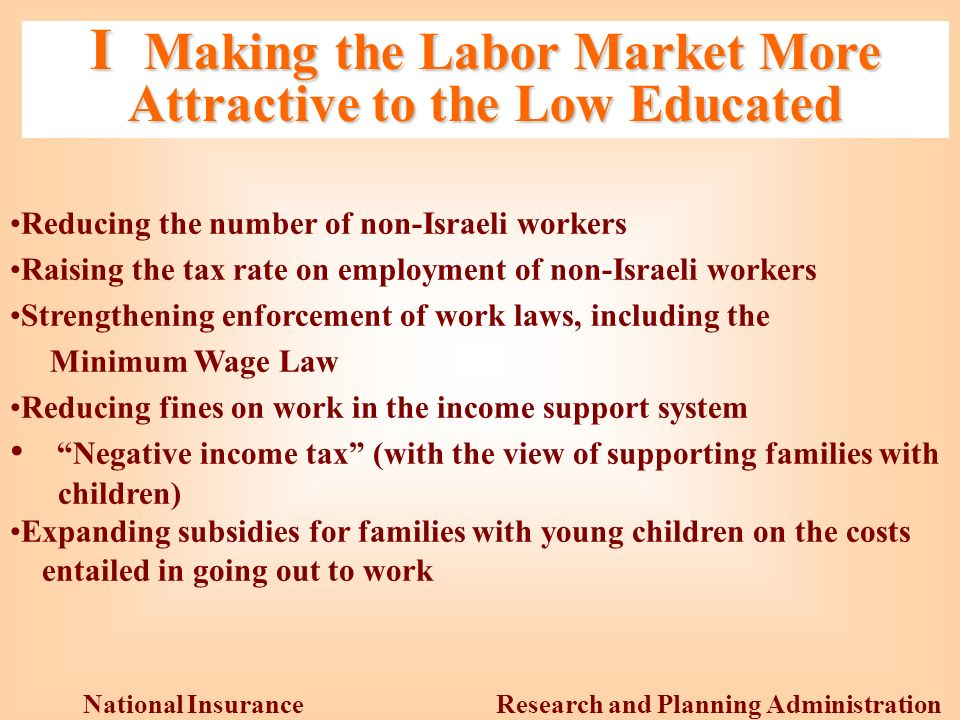 Research and Planning Administration National Insurance Institute I Making the Labor Market More Attractive to the Low Educated Reducing the number of non-Israeli workers Raising the tax rate on employment of non-Israeli workers Strengthening enforcement of work laws, including the Minimum Wage Law Reducing fines on work in the income support system Negative income tax (with the view of supporting families with children) Expanding subsidies for families with young children on the costs entailed in going out to work