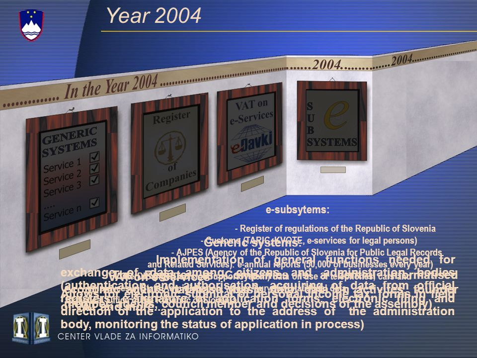 Year The Action Plan eGovernment Up to 2004 defines e-services and projects on the basis of the strategy SEC-2004.