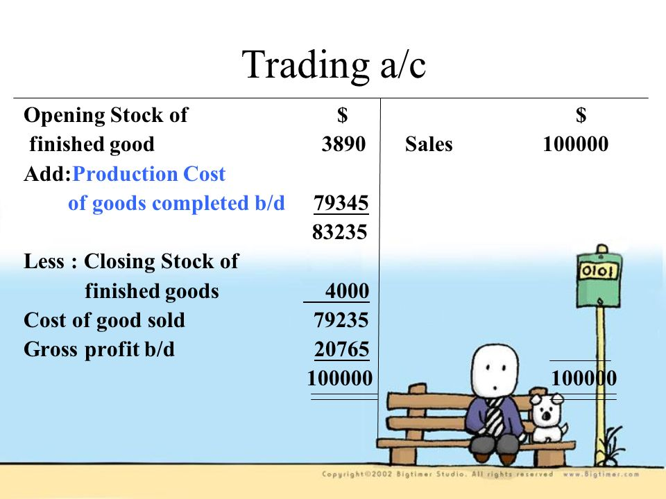 Trading a/c Opening Stock of $ $ finished good 3890 Sales Add:Production Cost of goods completed b/d Less : Closing Stock of finished goods 4000 Cost of good sold Gross profit b/d