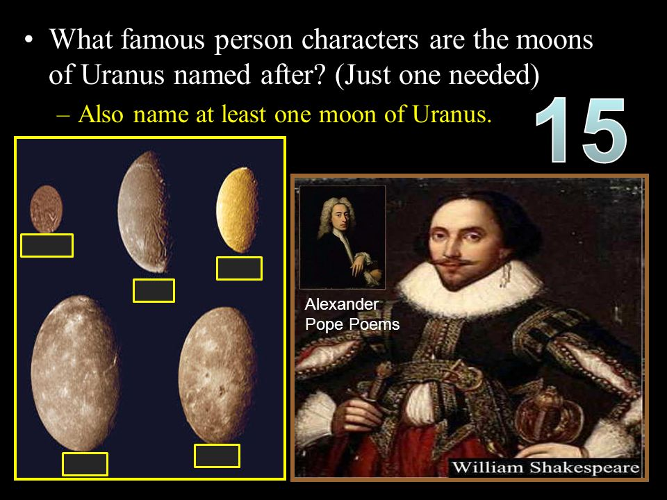 What famous person characters are the moons of Uranus named after.
