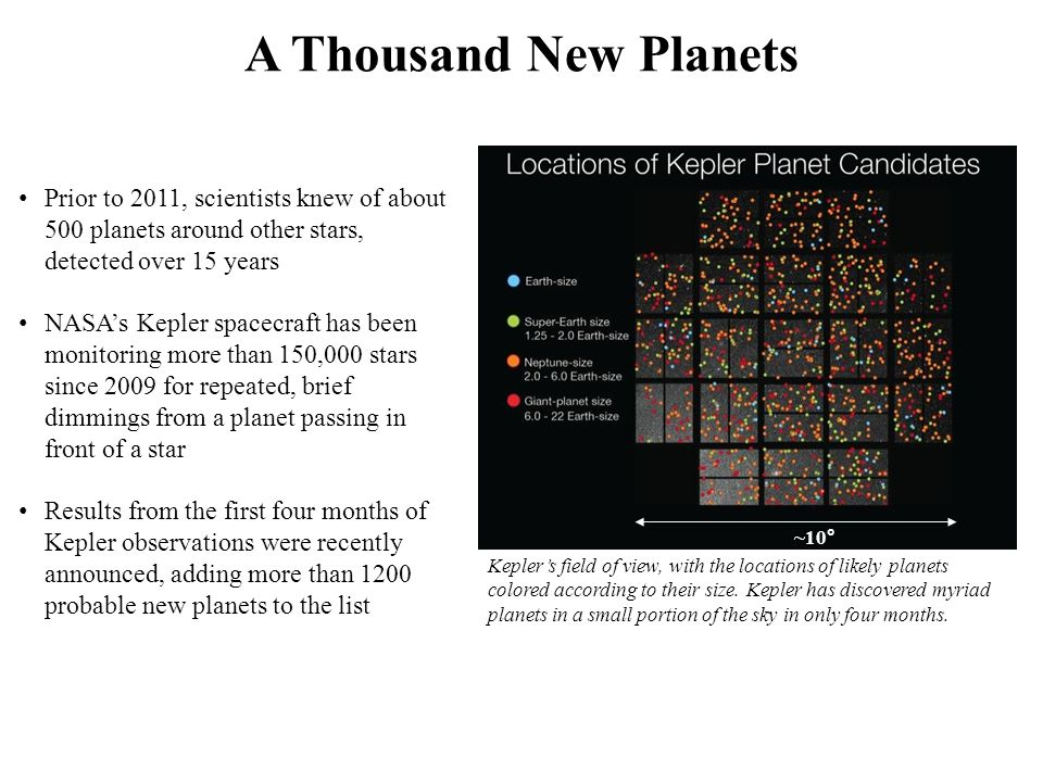 A Thousand New Planets Prior to 2011, scientists knew of about 500 planets around other stars, detected over 15 years NASA's Kepler spacecraft has been monitoring more than 150,000 stars since 2009 for repeated, brief dimmings from a planet passing in front of a star Results from the first four months of Kepler observations were recently announced, adding more than 1200 probable new planets to the list Kepler's field of view, with the locations of likely planets colored according to their size.