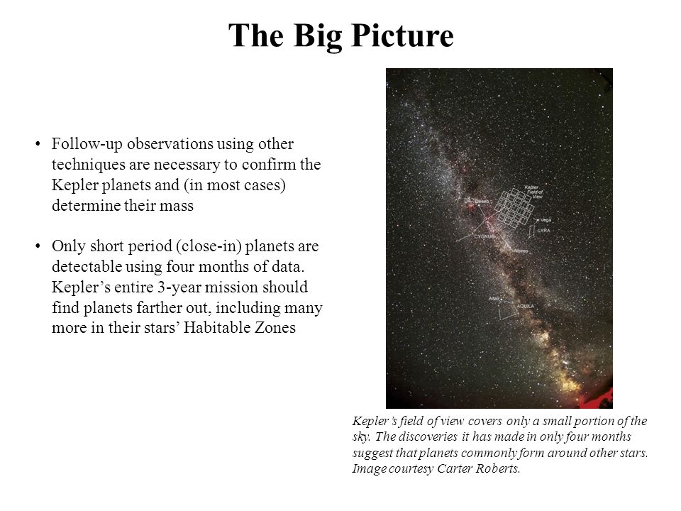 The Big Picture Follow-up observations using other techniques are necessary to confirm the Kepler planets and (in most cases) determine their mass Only short period (close-in) planets are detectable using four months of data.