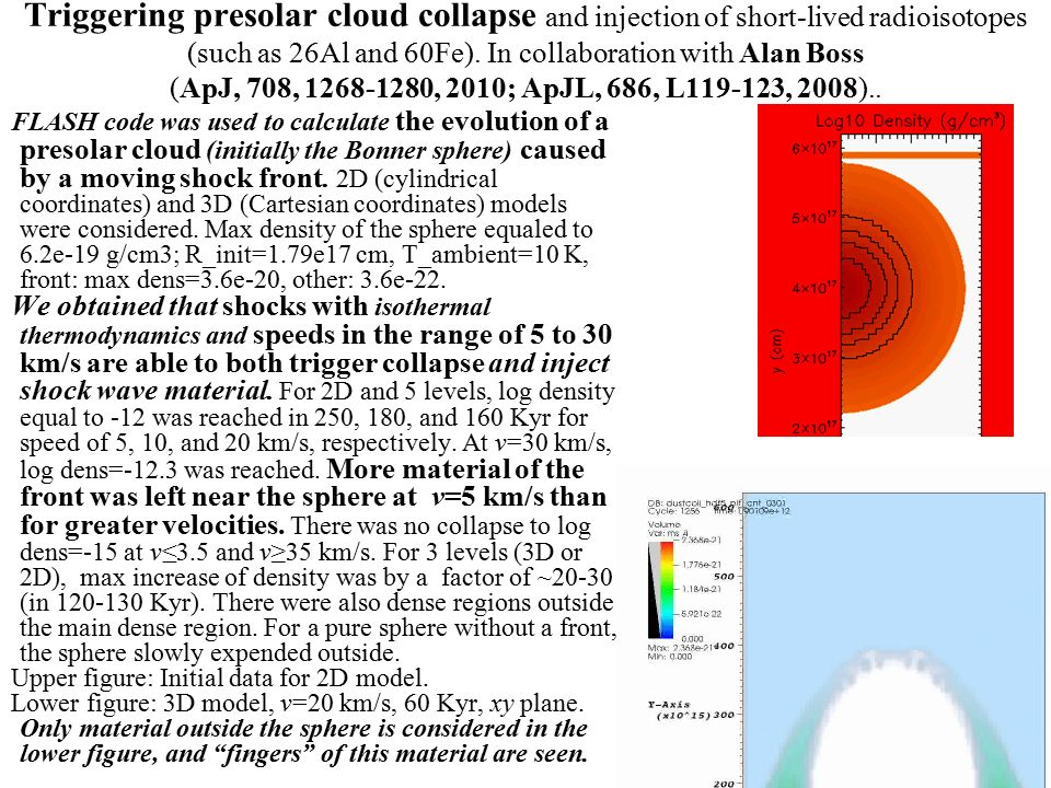 Triggering presolar cloud collapse and injection of short-lived radioisotopes (such as 26Al and 60Fe).