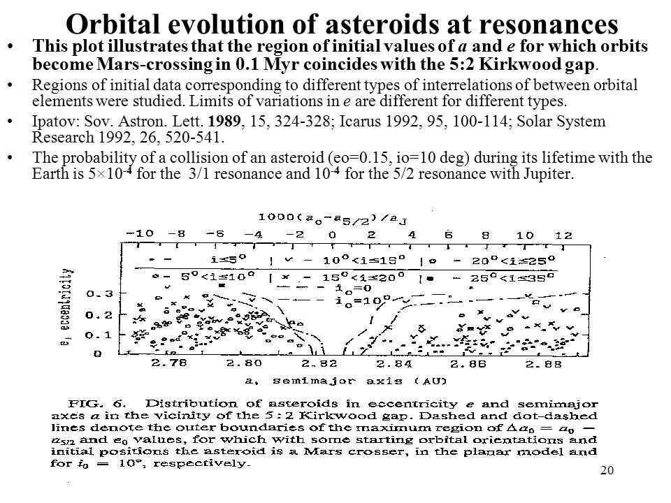 20 Orbital evolution of asteroids at resonances This plot illustrates that the region of initial values of a and e for which orbits become Mars-crossing in 0.1 Myr coincides with the 5:2 Kirkwood gap.