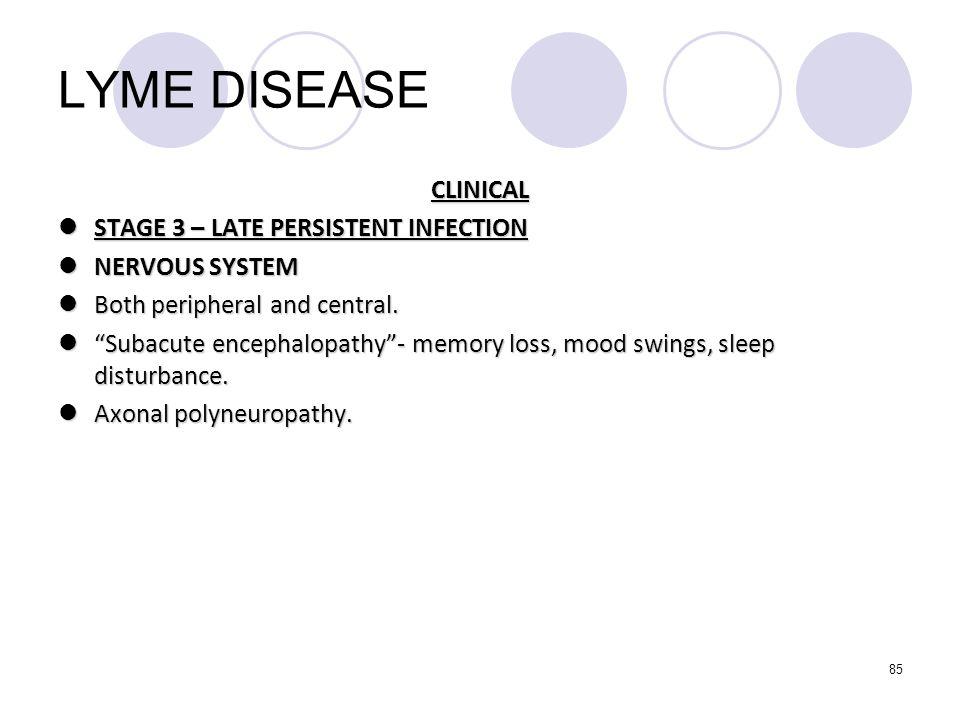 doxycycline names