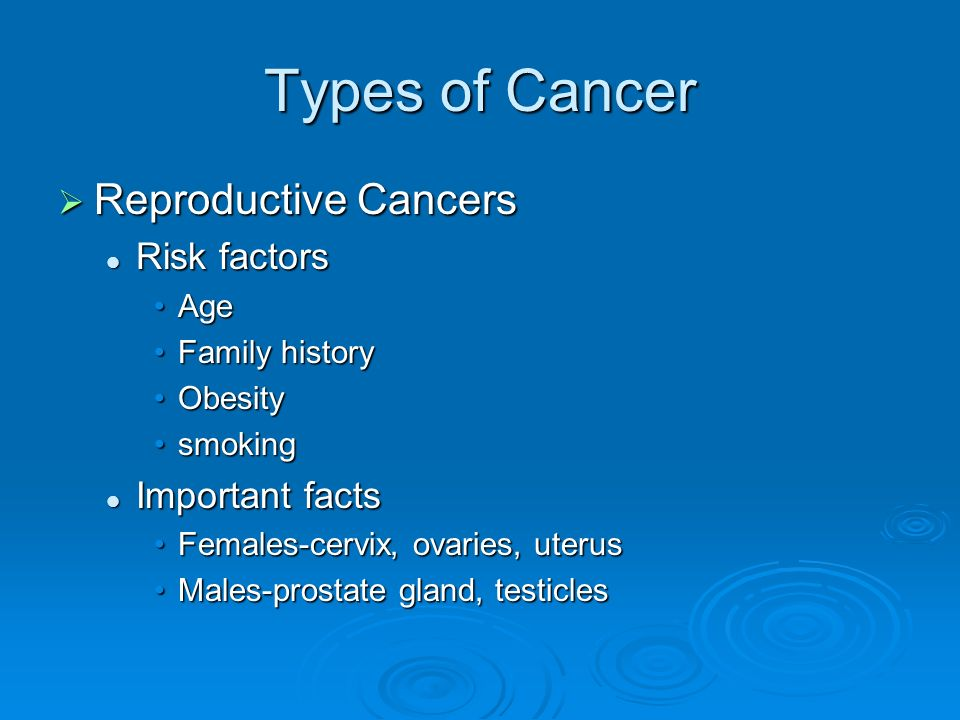 Types of Cancer  Reproductive Cancers Risk factors Risk factors AgeAge Family historyFamily history ObesityObesity smokingsmoking Important facts Important facts Females-cervix, ovaries, uterusFemales-cervix, ovaries, uterus Males-prostate gland, testiclesMales-prostate gland, testicles