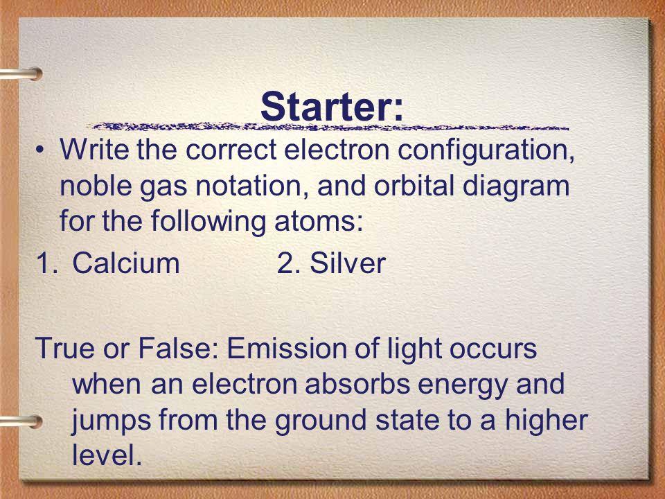 Palladium Noble Gas Electron Configuration Nritya Creations