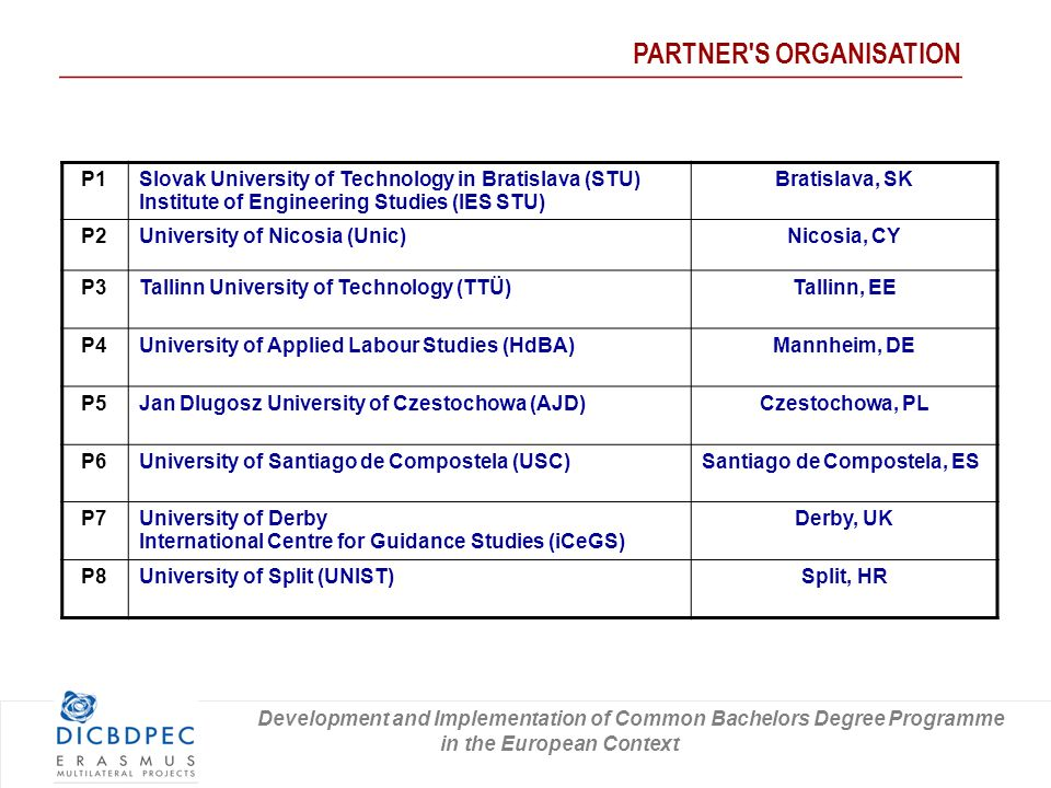 P1Slovak University of Technology in Bratislava (STU) Institute of Engineering Studies (IES STU) Bratislava, SK P2University of Nicosia (Unic)Nicosia, CY P3Tallinn University of Technology (TTÜ)Tallinn, EE P4University of Applied Labour Studies (HdBA)Mannheim, DE P5Jan Dlugosz University of Czestochowa (AJD)Czestochowa, PL P6University of Santiago de Compostela (USC)Santiago de Compostela, ES P7University of Derby International Centre for Guidance Studies (iCeGS) Derby, UK P8University of Split (UNIST)Split, HR Development and Implementation of Common Bachelors Degree Programme in the European Context PARTNER S ORGANISATION ________________________________________________________
