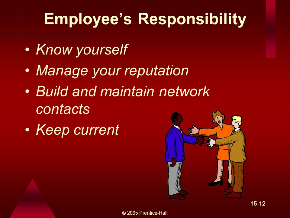 © 2005 Prentice-Hall 15-12 Employee's Responsibility Know yourself Manage your reputation Build and maintain network contacts Keep current