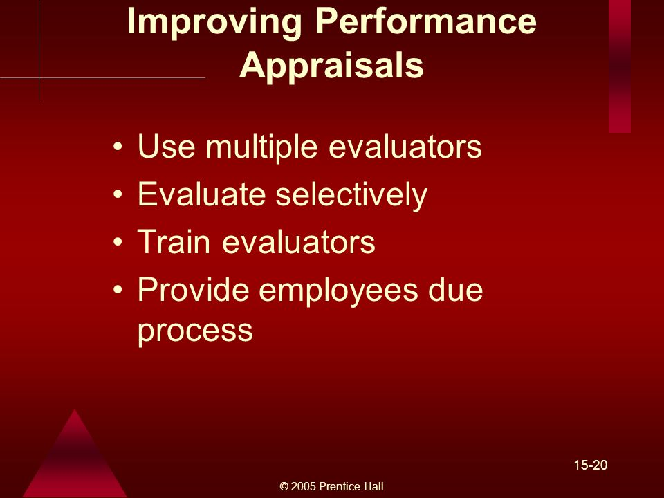 © 2005 Prentice-Hall 15-20 Improving Performance Appraisals Use multiple evaluators Evaluate selectively Train evaluators Provide employees due process