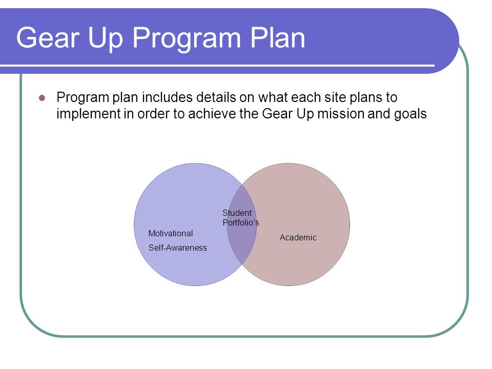 Gear Up Program Plan Program plan includes details on what each site plans to implement in order to achieve the Gear Up mission and goals Student Portfolio's Motivational Self-Awareness Academic