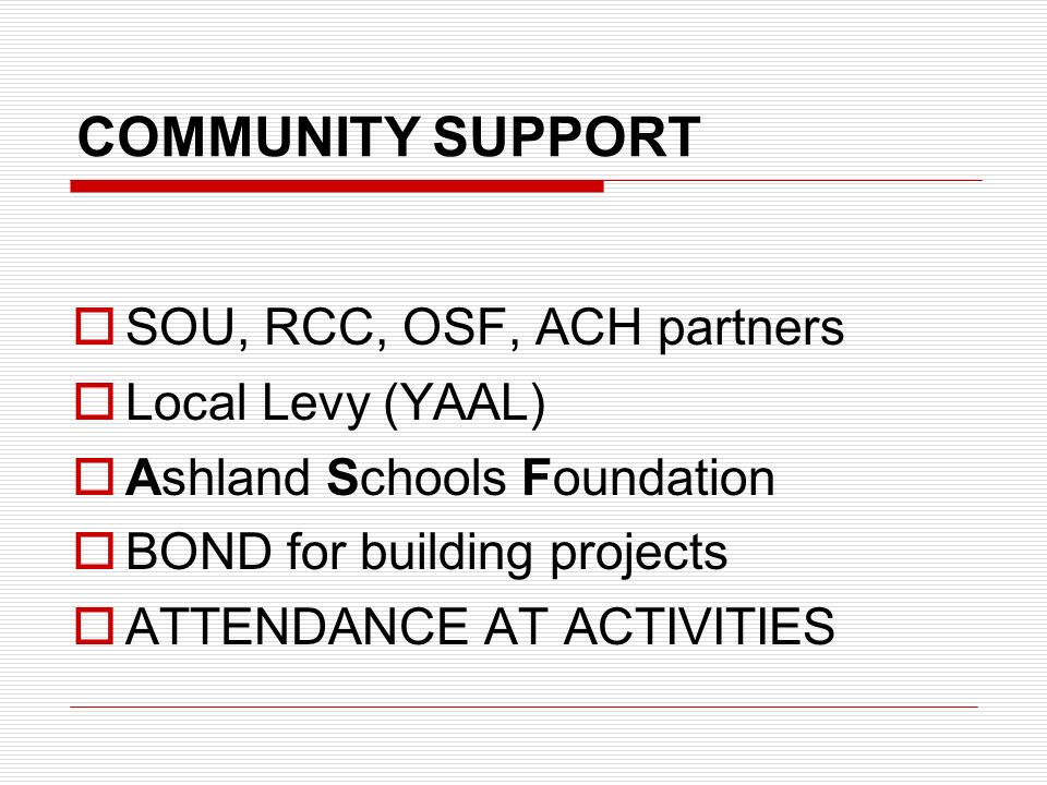 COMMUNITY SUPPORT  SOU, RCC, OSF, ACH partners  Local Levy (YAAL)  Ashland Schools Foundation  BOND for building projects  ATTENDANCE AT ACTIVITIES