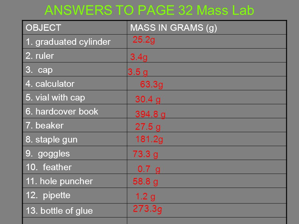 ANSWERS TO PAGE 32 Mass Lab OBJECTMASS IN GRAMS (g) 1.