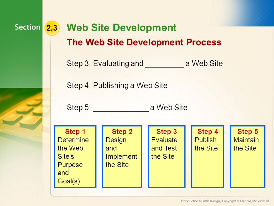 2.3 Web Site Development Step 3: Evaluating and _________ a Web Site Step 4: Publishing a Web Site Step 5: _____________ a Web Site The Web Site Development Process Step 1 Determine the Web Site's Purpose and Goal(s) Step 2 Design and Implement the Site Step 3 Evaluate and Test the Site Step 4 Publish the Site Step 5 Maintain the Site