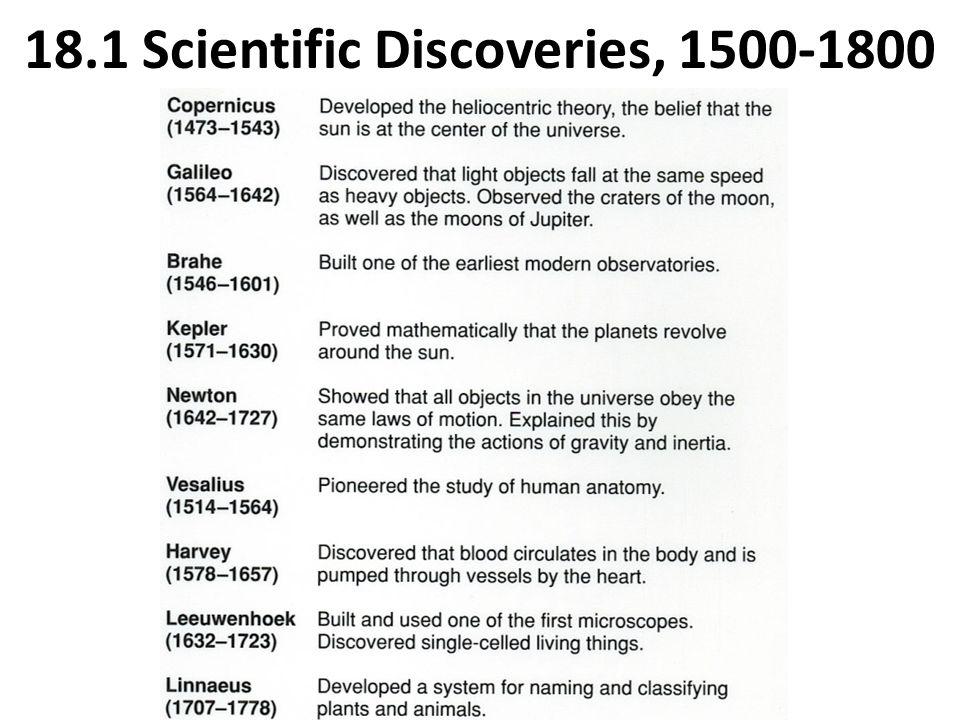 Scientific Revolution. HELP!?