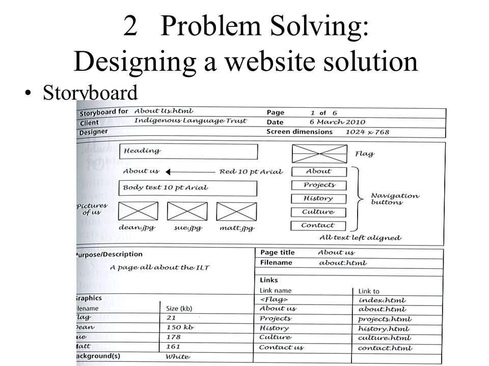 Problemsolving 2 Problem Solving: Designing A Website Solution