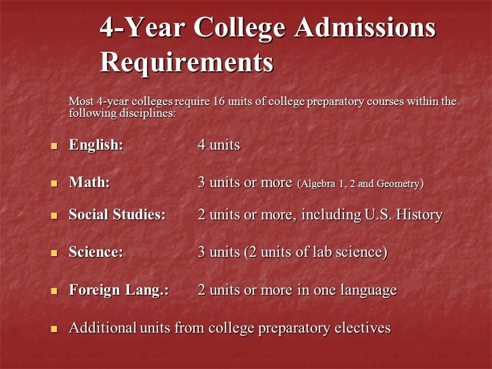 College requirements?