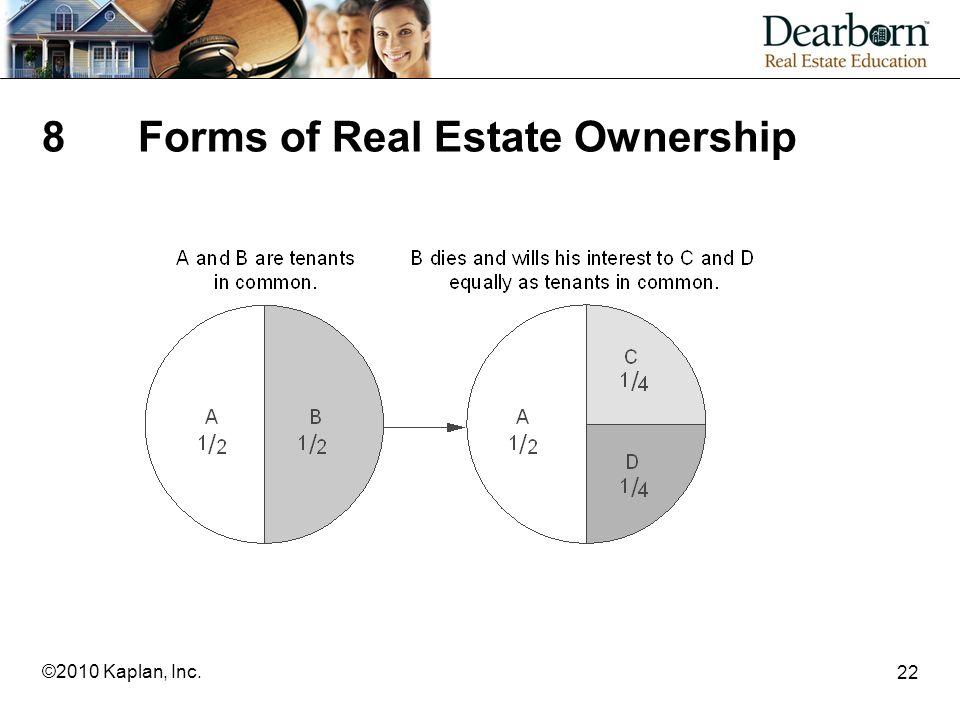 22 ©2010 Kaplan, Inc. 8Forms of Real Estate Ownership