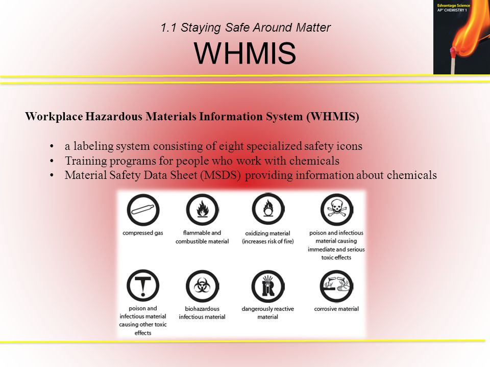 Environmental Health And Safety Whmis Quiz Proprofs 3600293