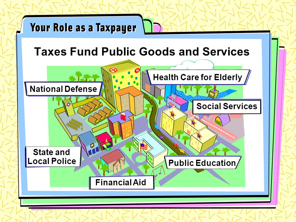 Taxes Fund Public Goods and Services National Defense State and Local Police Financial Aid Health Care for Elderly Public Education Social Services