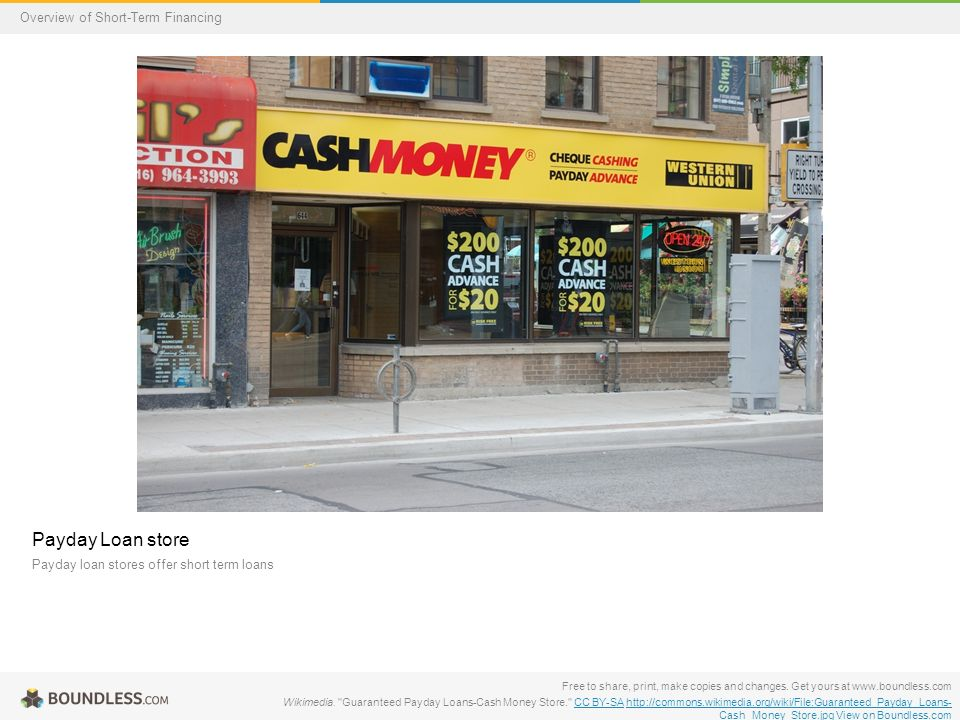 Payday loans ceres image 9