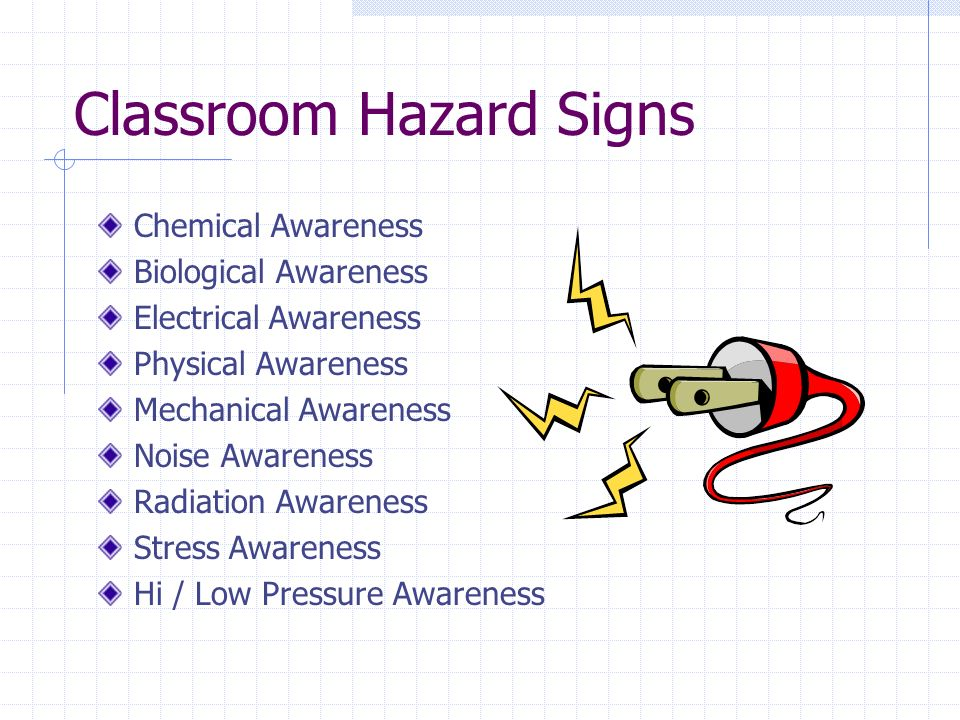 Classroom Hazard Signs Chemical Awareness Biological Awareness Electrical Awareness Physical Awareness Mechanical Awareness Noise Awareness Radiation Awareness Stress Awareness Hi / Low Pressure Awareness